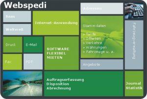 Webspedi